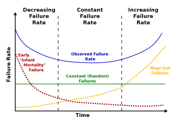 Semiconductor Engineering Transistor Aging Intensifies