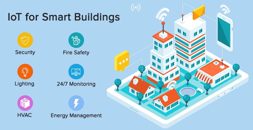 Use Of Technology Management: Making Buildings Smarter